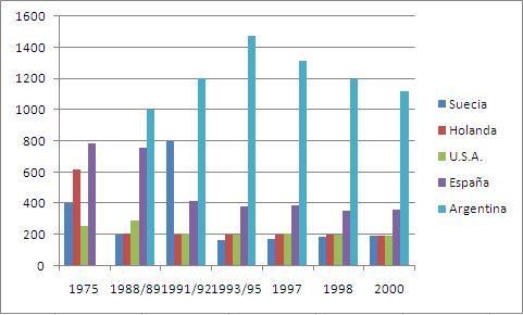 Estadística.1